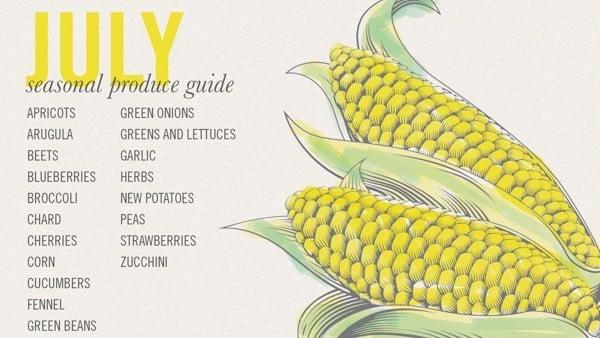 July Seasonal Produce Guide #EatSeasonal